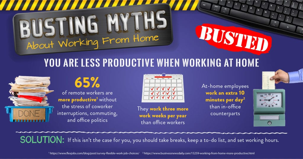 The Facts About Working From Home